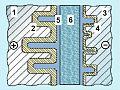 Elko-Aufbauprinzip-1-Elko-nass.JPG