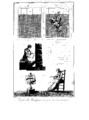 Encyclopedie volume 8-206.png