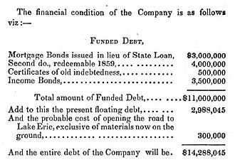 Benjamin Loder - Financial conditions of Erie Railroad Company, 1851