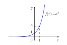 Exponential function defn.png