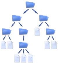 external image 200px-FilesAndFolders.png