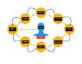 Five Elements of Mind Model.pdf