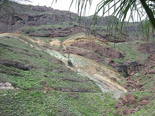 Regional geology wikivisually for Fuente de los azulejos
