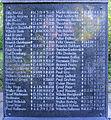 Gedenkstein An der Wuhlheide 131a (Oschw) Opfer des 1 Weltkrieges3.jpg