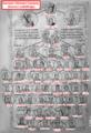 German ottonians (Saxon Liudolfings) 800-1200.png