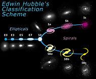 Edwin Hubble - Wikipedia