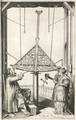 Johannes & Elisabetha Hevelius Octant 1673.png