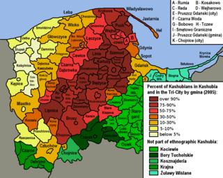 Kashubians West Slavic ethnic group
