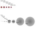 Kepler296scale.png