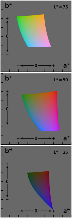 Lab color space