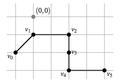 Lattice Path in Z^2.png