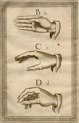 Juan Pablo Bonet - Image: Lengua de Signos (Bonet, 1620) B, C, D
