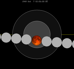 Lunar eclipse chart close-1949Oct07.png