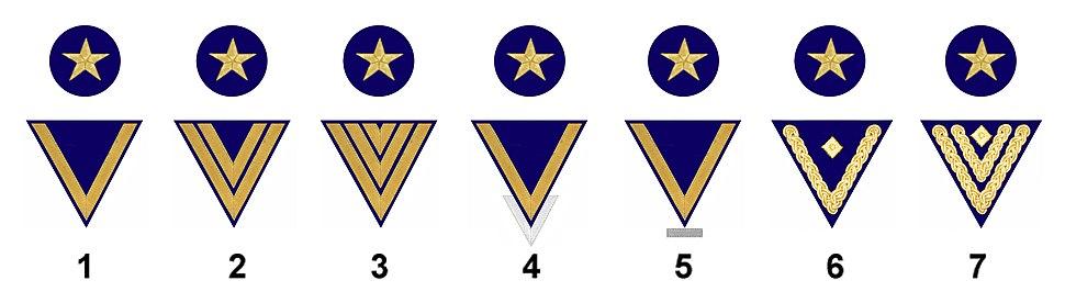 Mannschaften Marine k