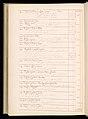 Master Weaver's Thesis Book, Systeme de la Mecanique a la Jacquard, 1848 (CH 18556803-109).jpg