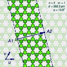 Carbon nanotube - Wikipedia