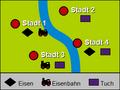 OOo Impress Benutzerdefinierte Animation Anwendungsbeispiel Industrieprodukte.png