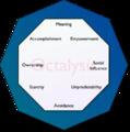 Octalysis Framework.png