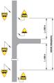 Oznakowanie odcinka niebezpiecznego drogi.png