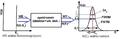 Parametry spektrometrów licznikowych i magnetycznych.png
