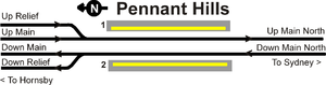 Pennant Hills railway station - Track layout prior to the Northern Sydney Freight Corridor project