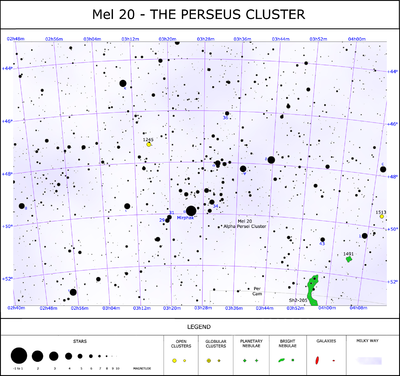 Perseus cluster.png