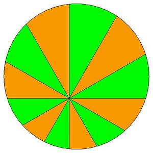 Pizza theorem - 12 sectors: green area = orange area