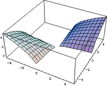 Plot geometric mean.png