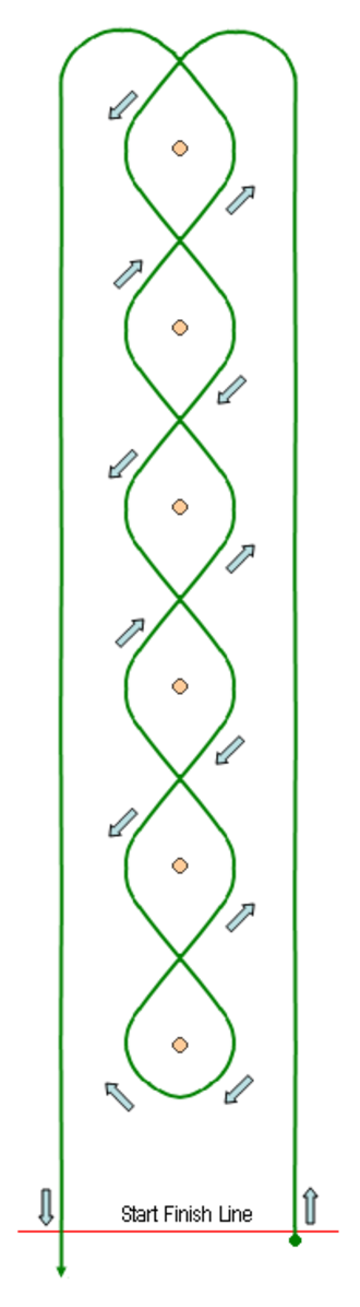 Pole bending - course layout