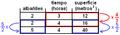 Proporcionalidad tabla 4.png