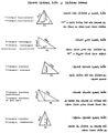 Pyramid IN ASSYRIAN SYRIAC 2.jpg
