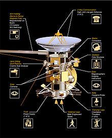 Un'immagine che illustra, con un parallelismo uomo-macchina, la dotazione di Cassini