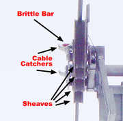 Example of a brittle bar within a cable catcher beside a sheave train. Wiring connected to the brittle bar is visible immediately to the right of the closest sheave. An anti-derailment plate is visible at top.