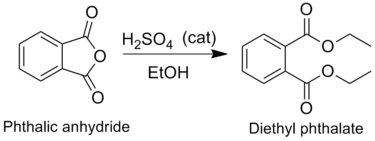 Synthesis-DEP.png