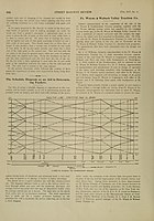 The street railway review (1891) (14781621123).jpg