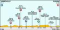 Tour de France 2012 - Etappe 4.png