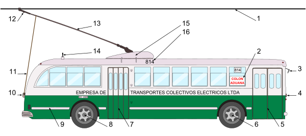 Trolleybus diagram-key.svg