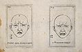 Two outlines of faces expressing joy (left) and the movement Wellcome V0009390.jpg