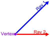 200px-Two_rays_and_one_vertex.png