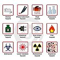 Types of hazardous material.jpg