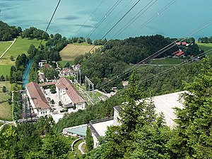 Walchensee Hydroelectric Power Station