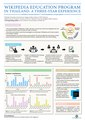 Wikipedia education program poster ESEAP conference 2018.pdf