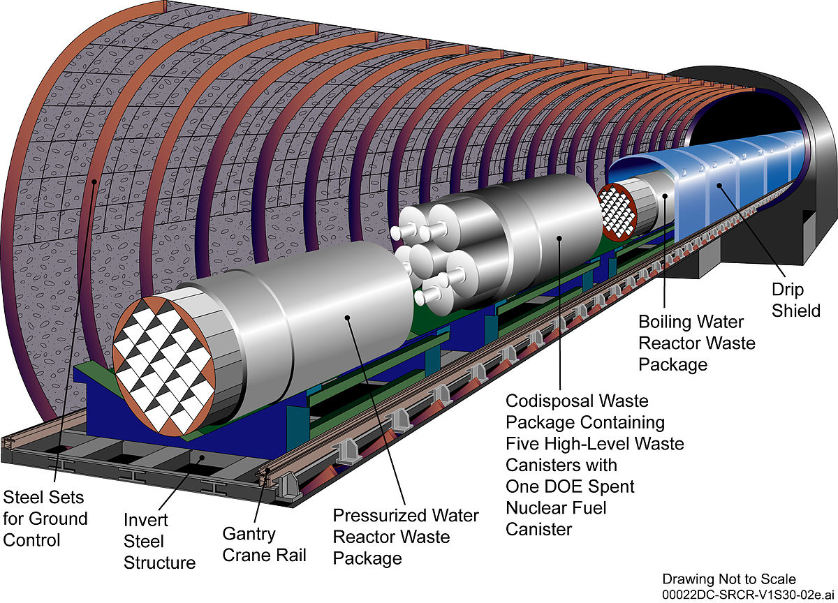 yucca mountain nuclear repository Discover yucca mountain repository in nye, nevada: potential high level nuclear waste storage site for the next 10,000 years and beyond.