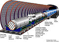 Yucca Mountain waste packages.jpg