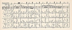 Dance notation - La Cachucha, by Friedrich Albert Zorn.