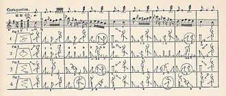 Dance notation - La Cachucha, by Friedrich Albert Zorn.