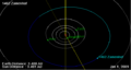 1462 Zamenhof orbit on 01 Jan 2009.png