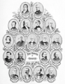 1916 mayors of Newark New Jersey.png