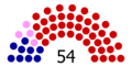 39th Senate.png