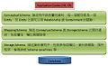 ADO.NET Entity Framework Mapping Architecture.jpg